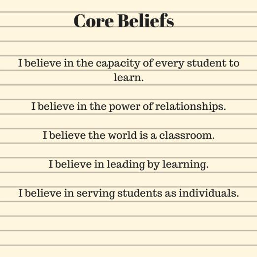 Core Beliefs (1)