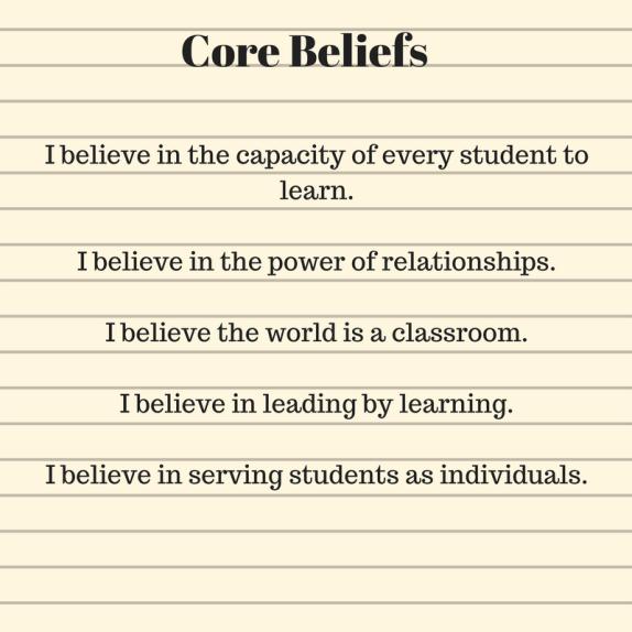 Core Beliefs (1).png
